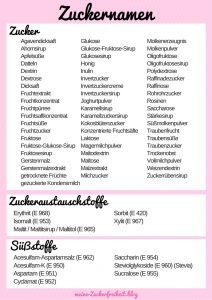 PDF Zuckernamen zum Ausdrucken