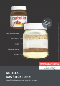 Plakat der Verbraucherzentrale Hamburg: Nutella - das steckt drin